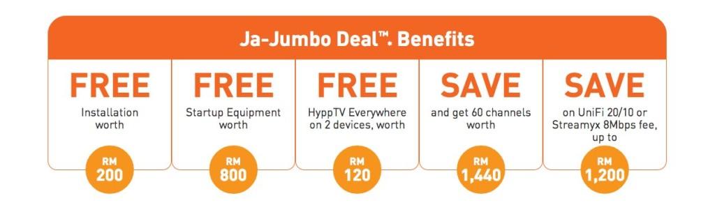 unifi hypptv promotion Ja-Jumbo-benefits
