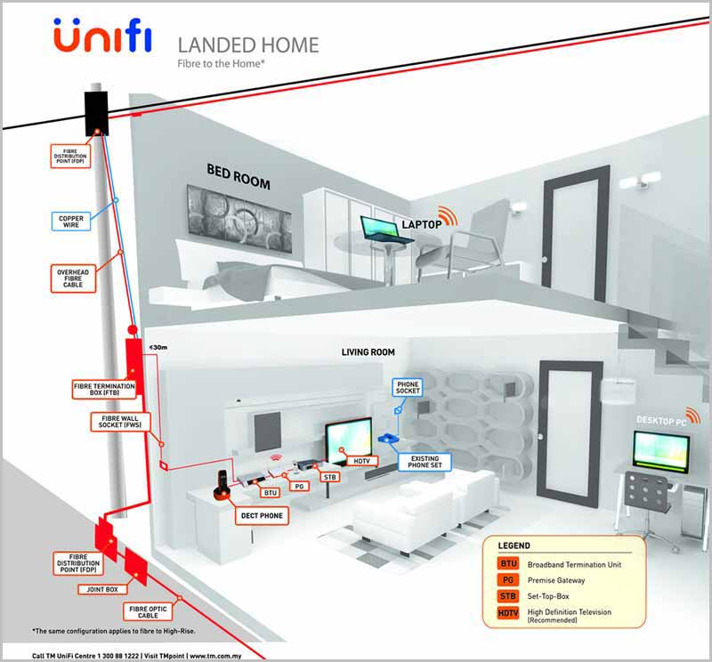 Hypptv  U00bb Hypptv Installation Guide  U2013 Landed Home