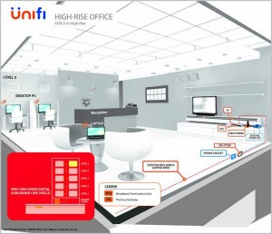 hypptv installation guide - high rise office