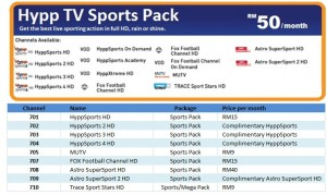 hypptv sports packs channels