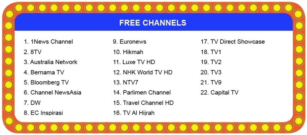 unifi hypptv Free Channels