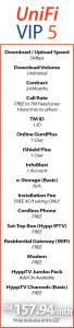 Unifi VIP 5 package