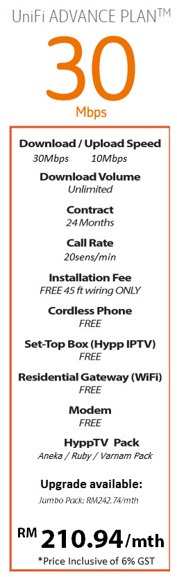hypptv - unifi advance plan 30mbps