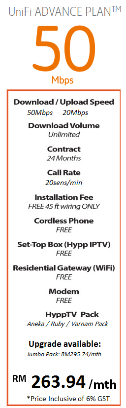 hypptv - unifi advance plan 50mbps