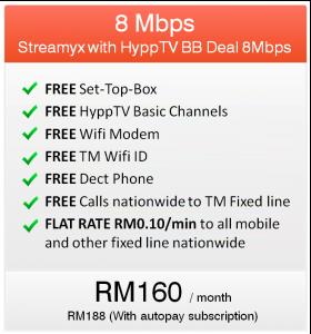 streamyx HyppTV package 8mbps