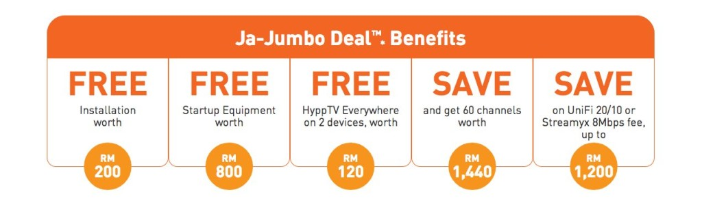 unifi hypptv promotion Ja-Jumbo-benefits