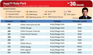 hypptv ruby packs channels