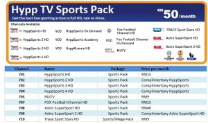 hypptv sports packs channels