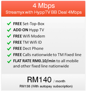 streamyx HyppTV package 4mbps