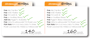 streamyx package