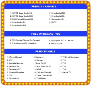 unifi hypptv Sports Package