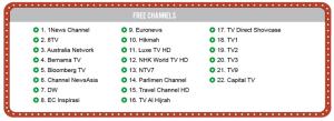 hyppTV Free Channels