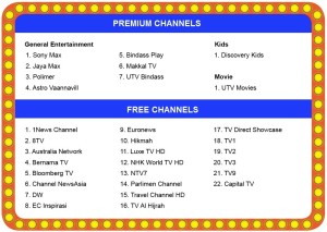unifi hypptv Varnam Package