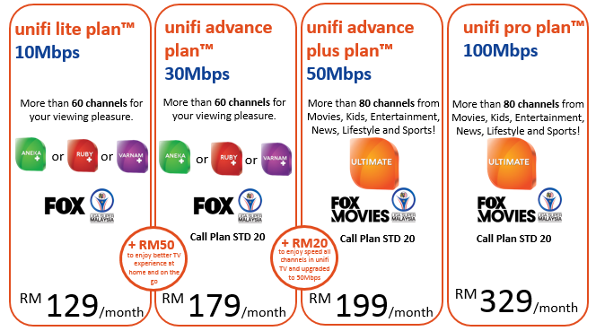 unifi promotion sana-sini